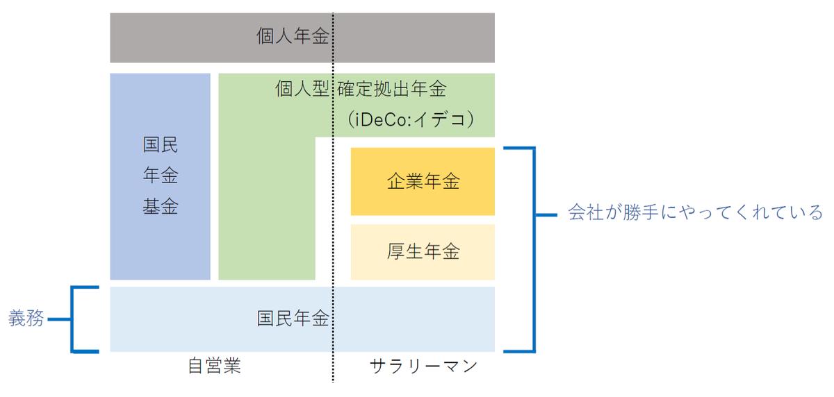 f:id:tomtom_com:20210219013932p:plain