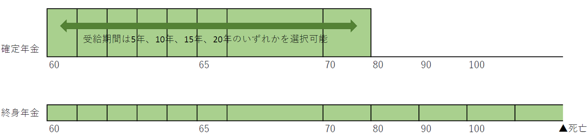 f:id:tomtom_com:20210219111006p:plain
