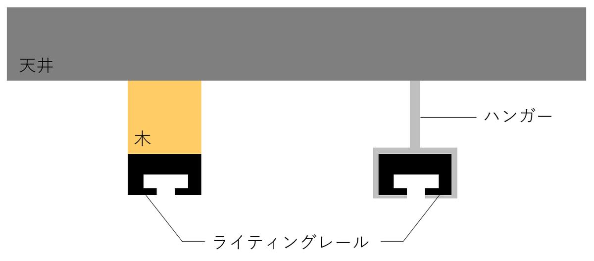 f:id:tomtom_com:20210420123113p:plain