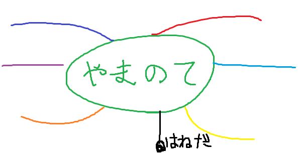 f:id:tomy0331:20190106224952p:plain