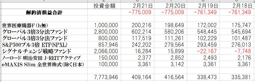 f:id:tomyrich:20200223153008p:plain