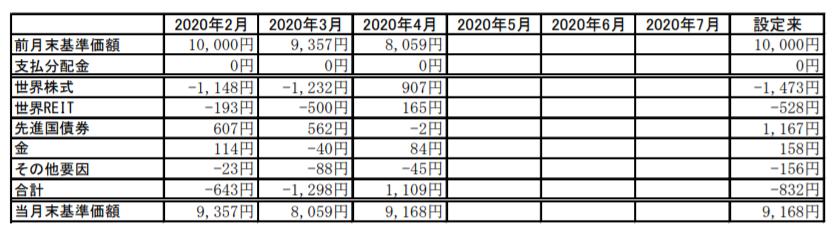 f:id:tomyrich:20200520151406p:plain