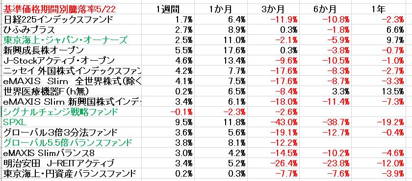 f:id:tomyrich:20200524152457p:plain