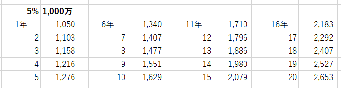f:id:tomyrich:20201024160003p:plain