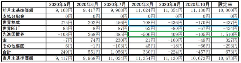 f:id:tomyrich:20201120150643p:plain