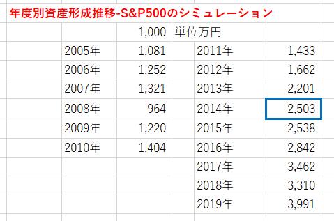 f:id:tomyrich:20201126143530p:plain