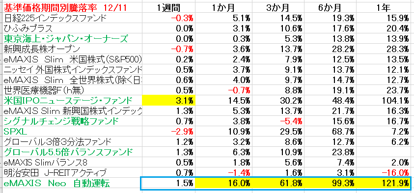 f:id:tomyrich:20201213143003p:plain