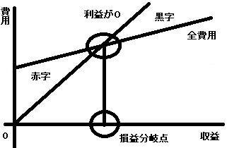 f:id:ton96O:20180202194451j:plain
