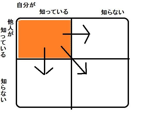 f:id:ton96O:20180319100028j:plain
