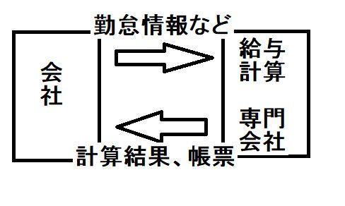f:id:ton96O:20180319182354j:plain