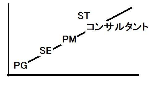 f:id:ton96O:20180326073241j:plain