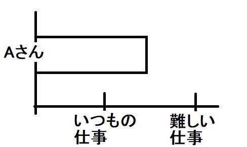 f:id:ton96O:20180329153831j:plain