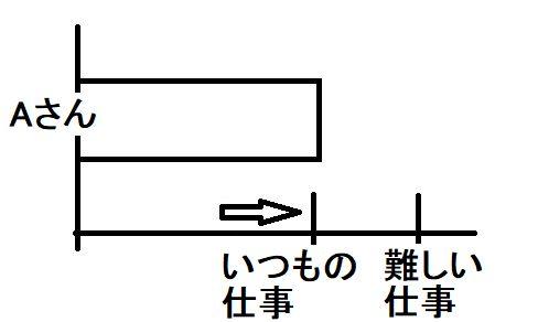 f:id:ton96O:20180329154624j:plain