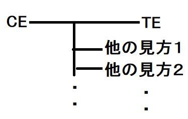 f:id:ton96O:20180805183608j:plain