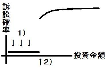 f:id:ton96O:20181221033447j:plain