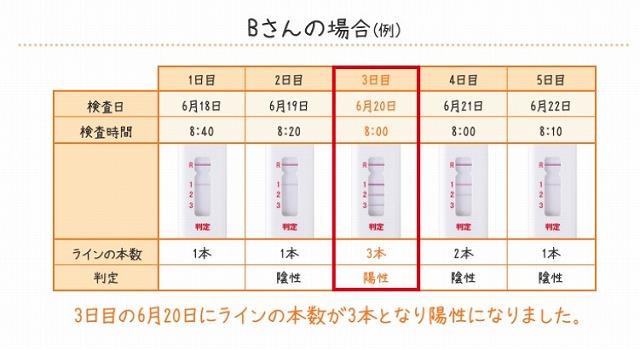 f:id:tonakaikaix:20170728142148j:plain