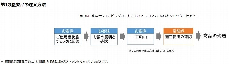 f:id:tonakaikaix:20180427111238j:plain
