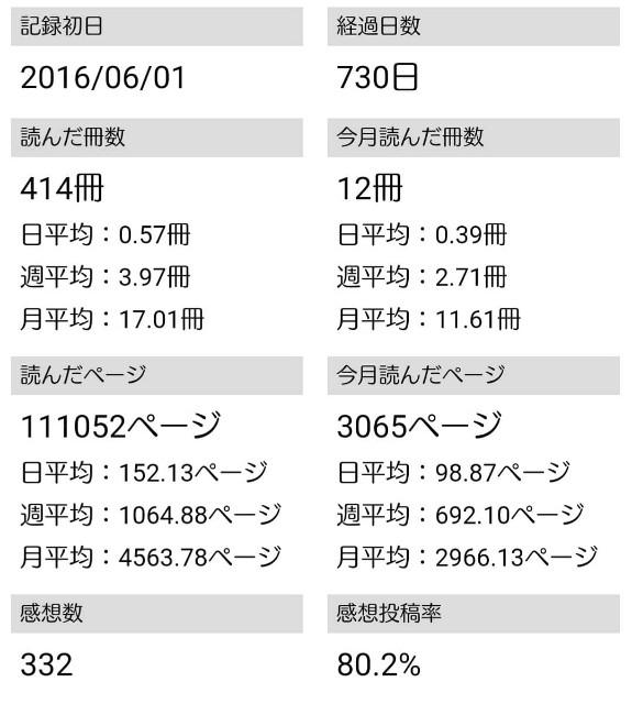 f:id:tonarino-k-yome:20180531020758j:image