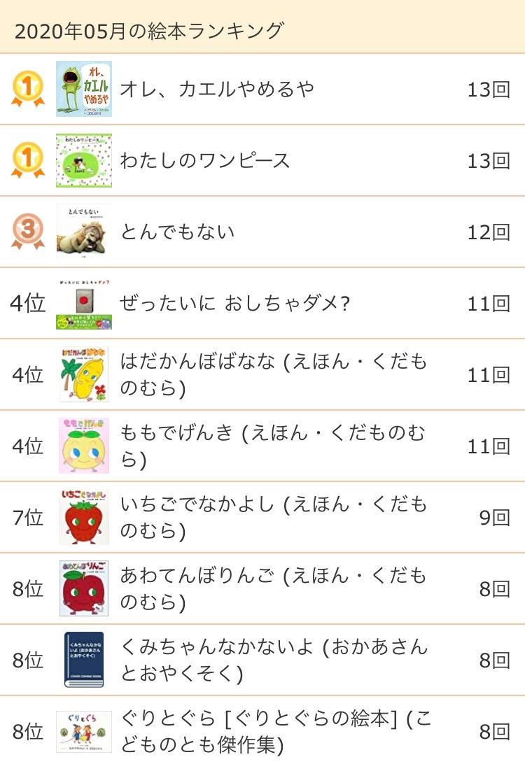 f:id:tonarino-k-yome:20200603014959j:image