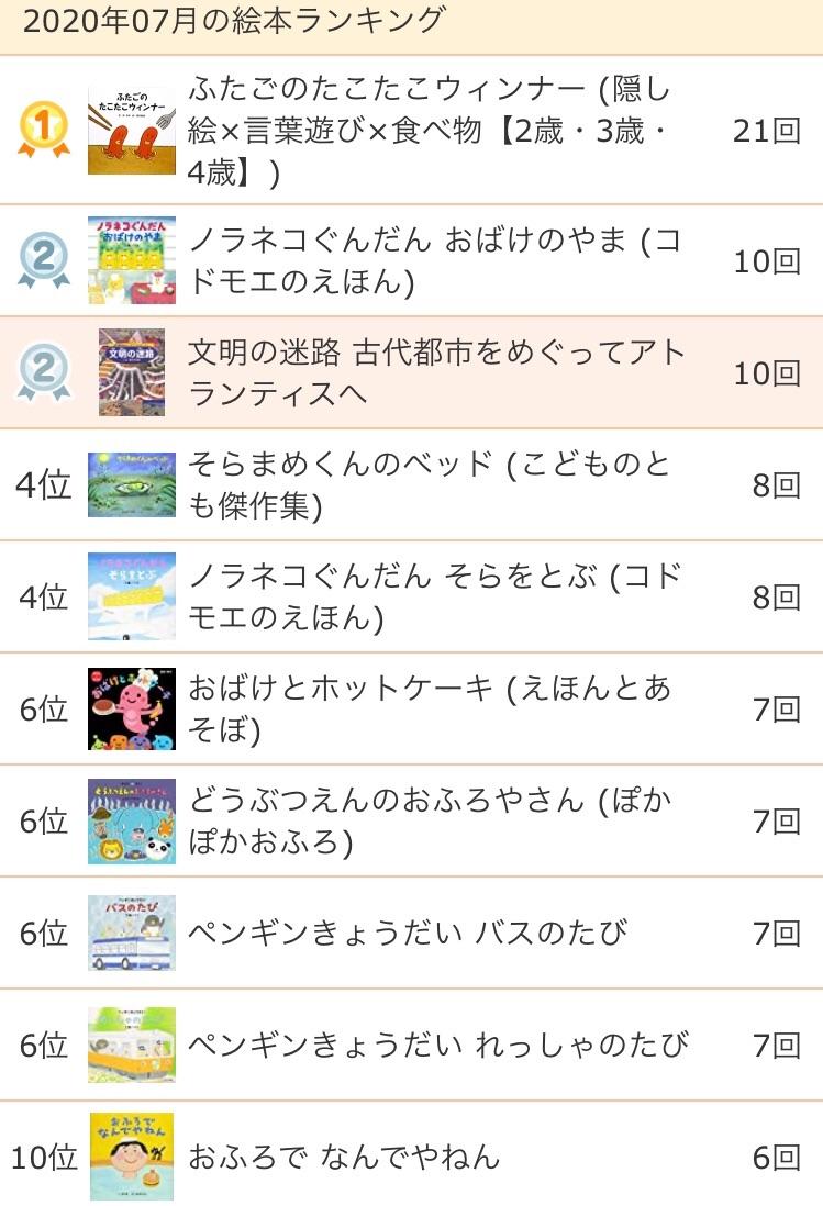 f:id:tonarino-k-yome:20200806015710j:image