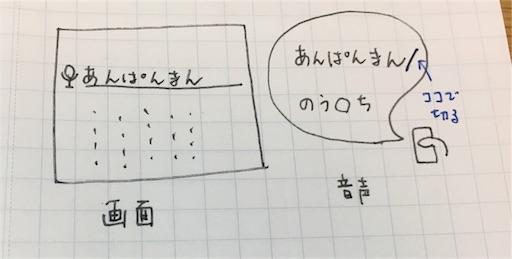 f:id:tonarino_tororo_desu:20180411021747j:image