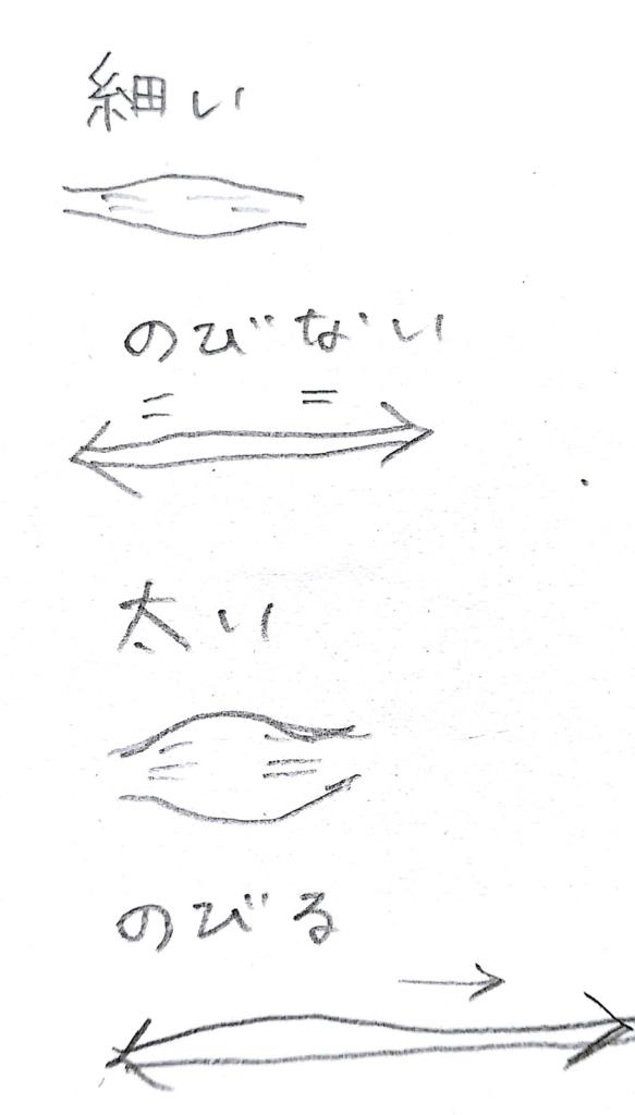 f:id:tonaritori:20180419090903j:plain