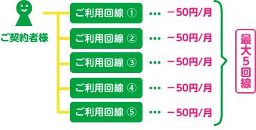 f:id:tonashiba:20150819203422j:plain