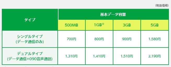 f:id:tonashiba:20150920203938p:plain