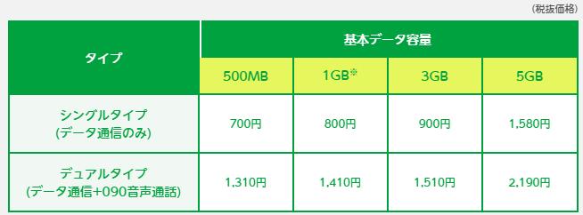f:id:tonashiba:20151103172132p:plain