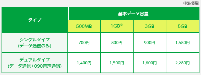 f:id:tonashiba:20151103172328p:plain