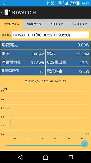 f:id:tonashiba:20151226221534p:plain