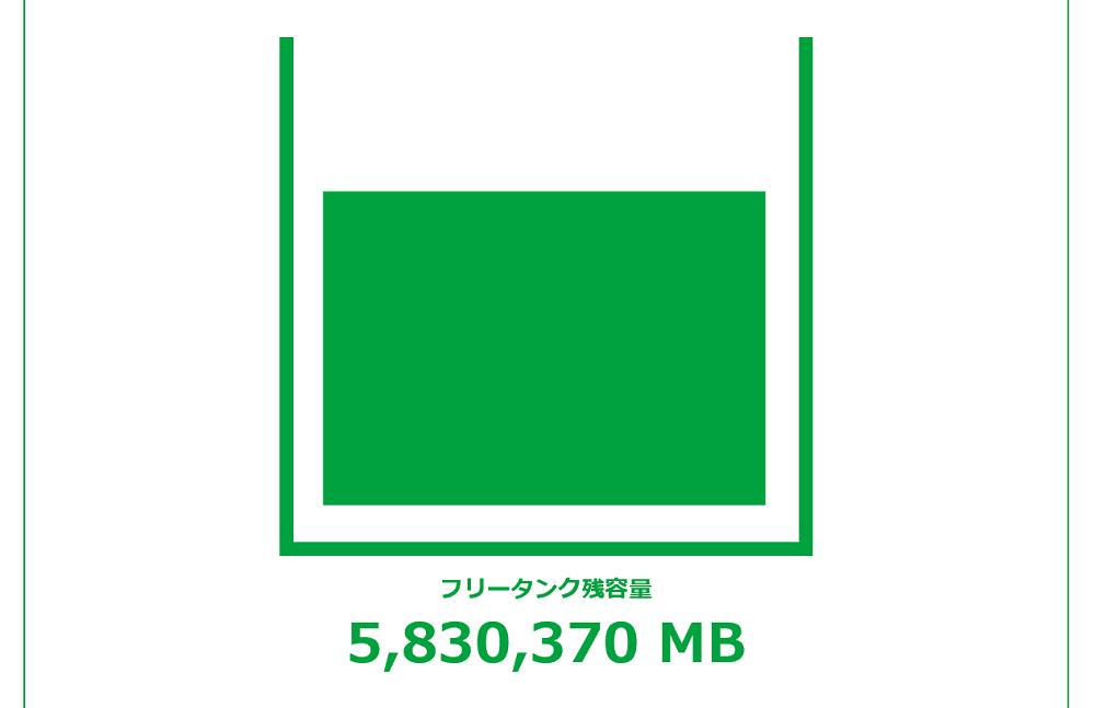f:id:tonashiba:20160122092447p:plain