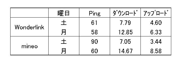 f:id:tonashiba:20160125164241j:plain