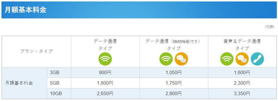 f:id:tonashiba:20160314162555p:plain