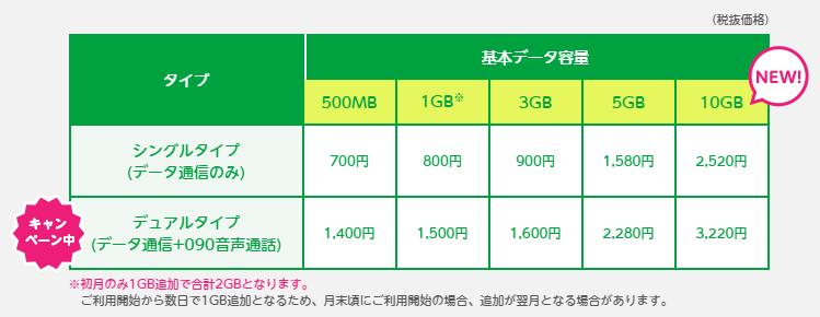 f:id:tonashiba:20160314162615p:plain