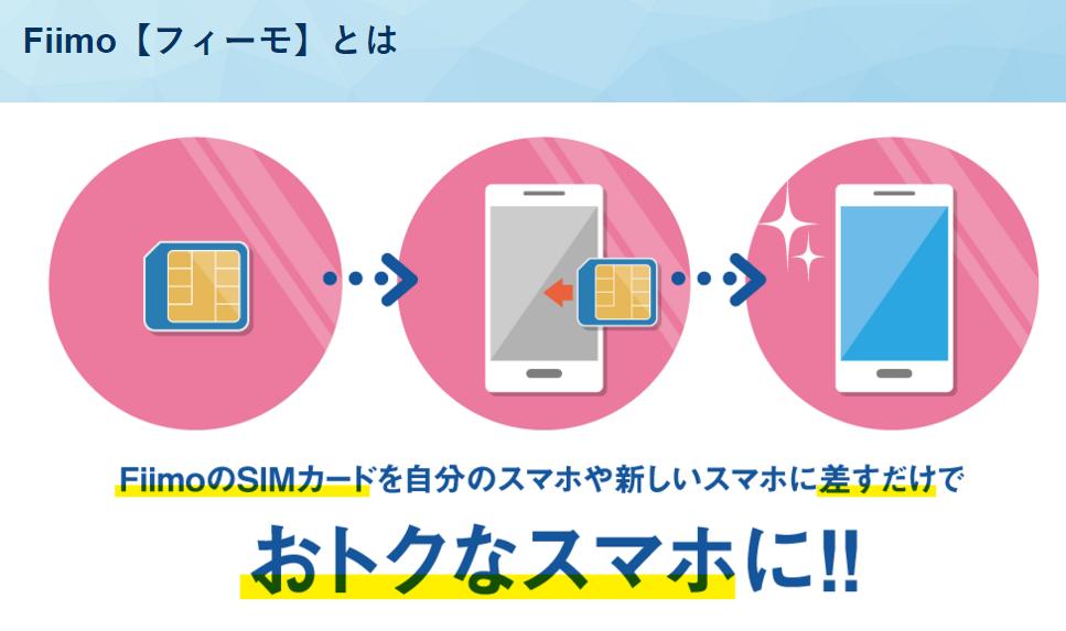 f:id:tonashiba:20160314163324p:plain