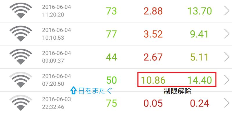 f:id:tonashiba:20160604141646p:plain