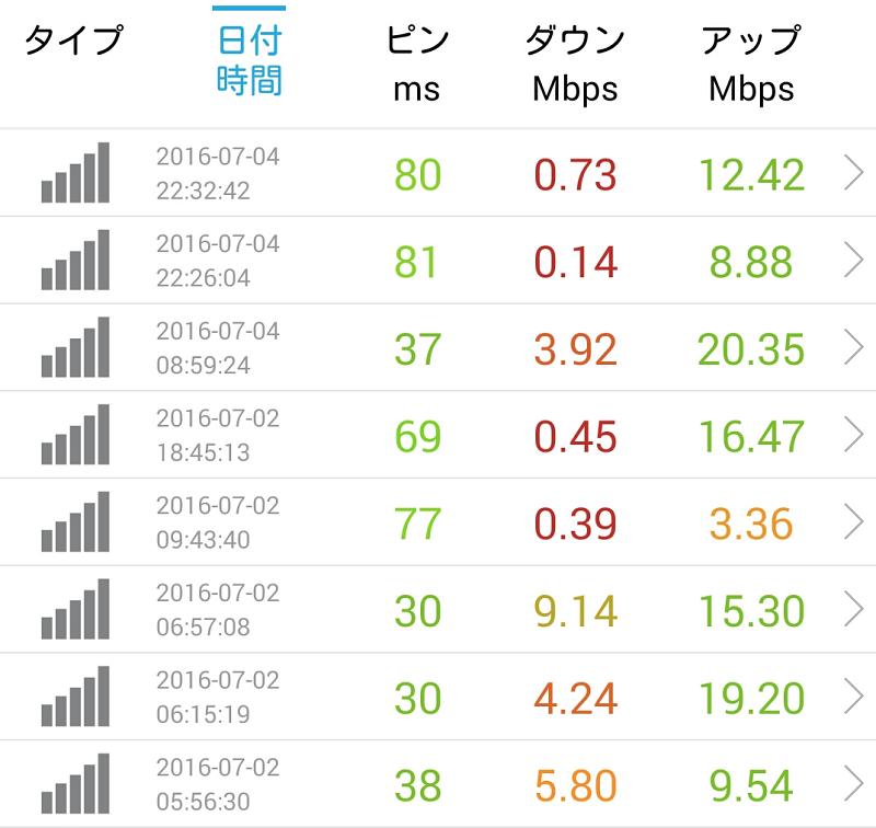 f:id:tonashiba:20160705235420p:plain