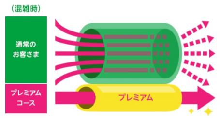 f:id:tonashiba:20160707074701p:plain