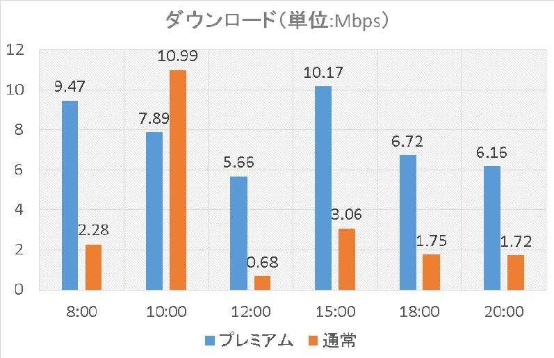 f:id:tonashiba:20160801214630p:plain