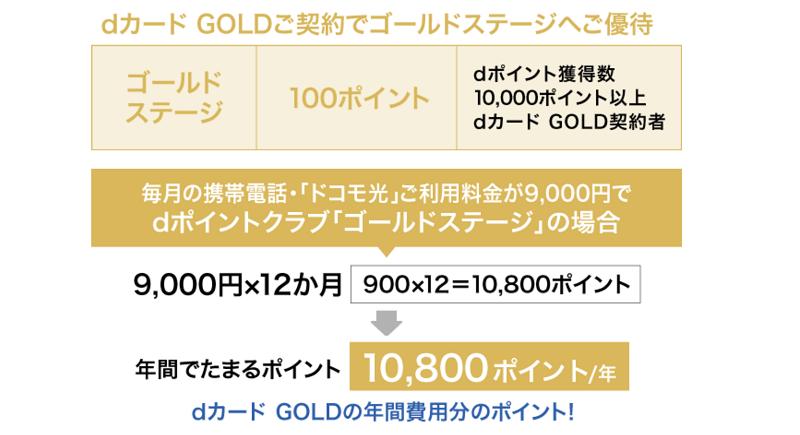 f:id:tonashiba:20160912053955p:plain