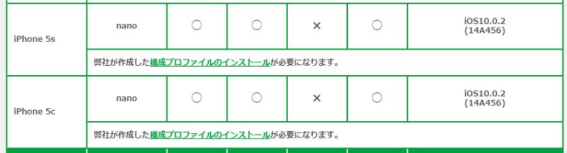 f:id:tonashiba:20161007005125p:plain