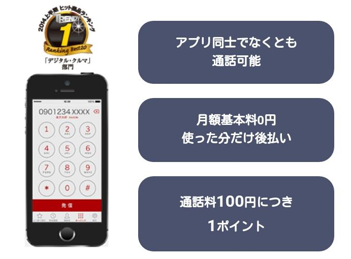 f:id:tonashiba:20161007215714p:plain