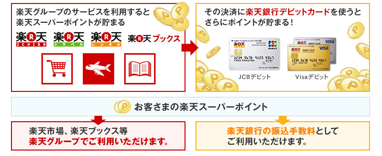 f:id:tonashiba:20161027110614p:plain