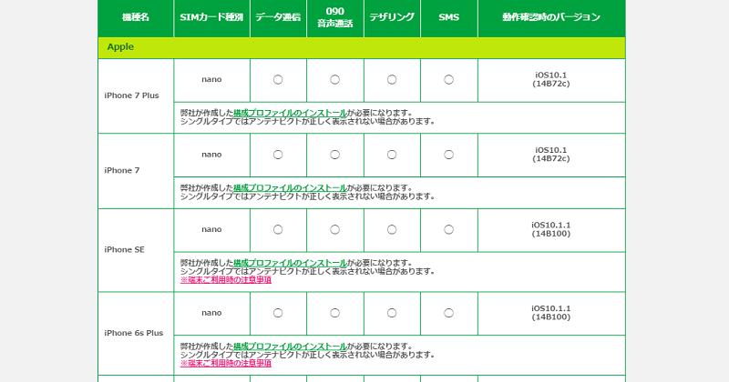f:id:tonashiba:20161103010110p:plain