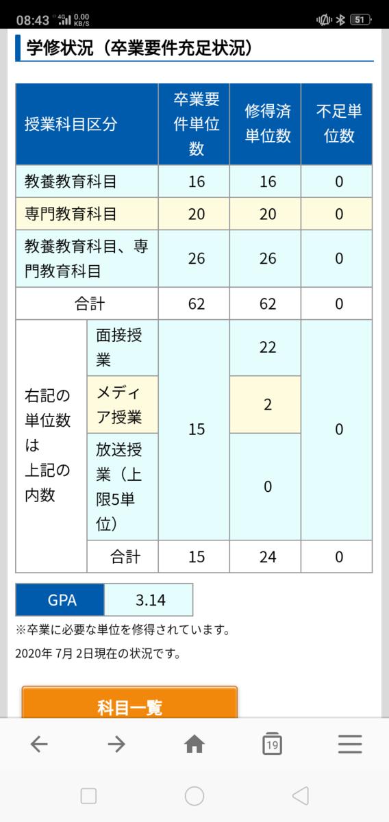 f:id:tonchan1212:20200702085020p:plain