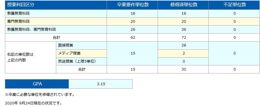 f:id:tonchan1212:20200924112331p:plain