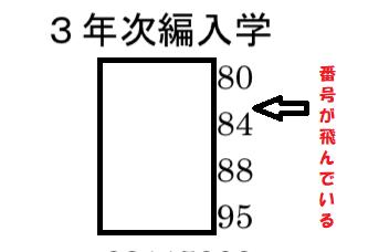 f:id:tonchan1212:20210311144928p:plain