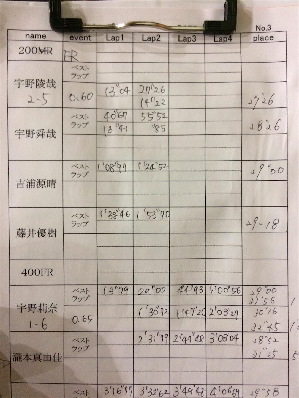 f:id:tondekazu:20170212234733j:image