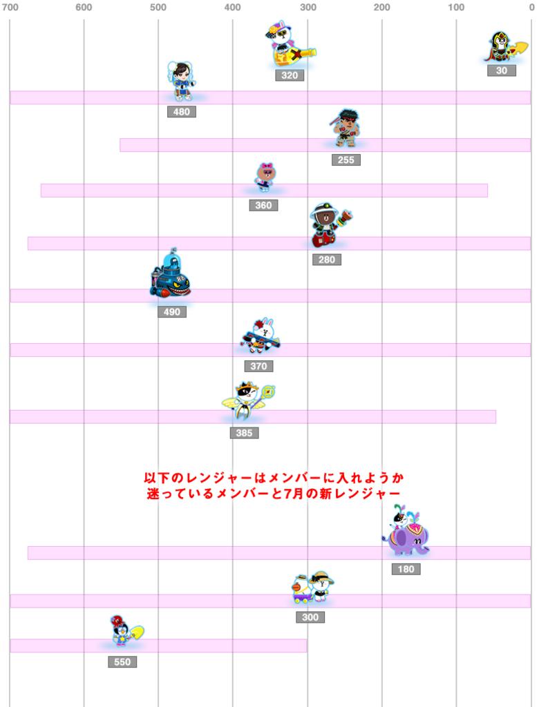 サポートスキル範囲表